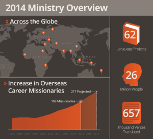 2014-ministry-overview-infographic